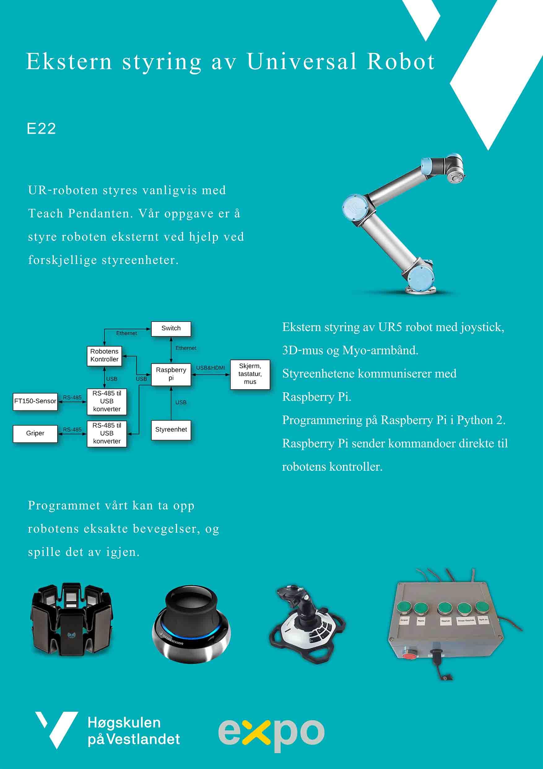 Ekstern styring av Universal Robot | EXPO